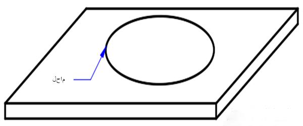 04平面封闭图形状焊缝-1(阿).jpg