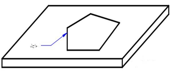 05平面封闭图形状焊缝-2(阿).jpg