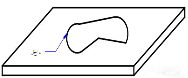 06平面封闭图形状焊缝-3(阿).jpg
